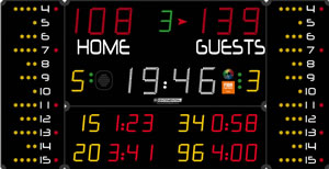 Multi sports electronic scoreboards from Continental Sports - PRO range
