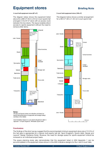 Sport England - Sports hall stores briefing note