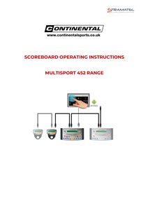 Electronic scoreboard operating instructions